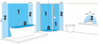 strahlwassergeschützter ip65 einbaustrahler für das bad