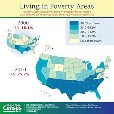 bureau of census and statistics one quarter of u s residents live in poverty areas missouri