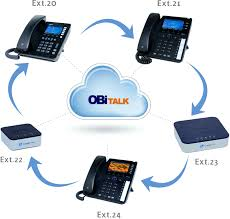 OBiTALK: Best-Selling VoIP Home Phone Service With Google Voice ... Freepbx Voip Tutorial Part 2 Gmail And Google Voice Setup Youtube Amazoncom Gvmate Phone Adapter With New What You Need To Know About The New Hangouts Call China Cisco Ip Phone Asterisk 18 Obihai Obi202 Router Sip Obihai 200 My Free Landline 2015 Review Business Over Phones Android Central Imessage Skype Death Of Number How To Break Up With Your Landline Obi200 1port