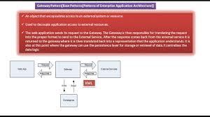 Decorator Pattern Java 8 by Java Ee Gateway Design Pattern