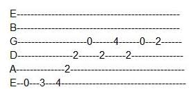 Zero Smashing Pumpkins Tab by Learn Guitar Now How To Read Tabs