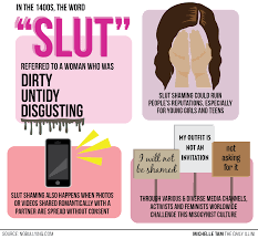 Slut Shaming: An Everyday Challenge For Women | The Daily Illini