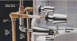 Leaking Bathtub Faucet Two Handle by Two Handle Shower Faucet Full Image For Handles Round Rain Chrome