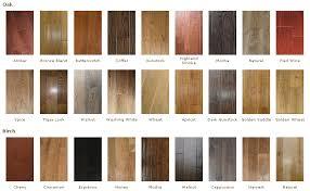 Nine Miles Solid Hardwood Flooring China