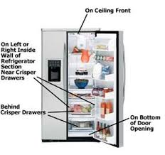 Samsung Refrigerator Leaking Water On Floor by Solved My Maytag Side By Side Refrigerator Gets Ice On Fixya