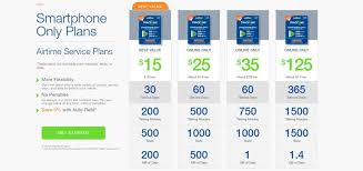 TracFone Lowers Data on $125 Yearly Smartphone Plan from 1 5 to