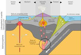 Where Does Seafloor Spreading Take Place by Map Of The Mid Ocean Ridges