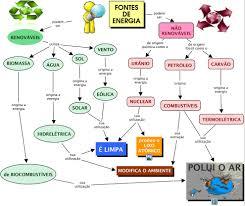 Trabajo Y Energía Objetivos Antes De Empezar PDF