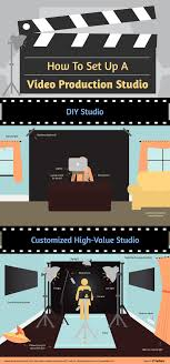 How To DIY: Home Video Recording Studio Setup + Video Editing ... Colors Design Of A Business Card Plus Your Own 5 Online Ideas You Can Start Today The 9 Graphic Trends Need To Be Aware Of In 2016 Learn How To Make Cards Free Printable Tags Seven On Interior Decorating Services Havenly 3817 Best Web Tips Images Pinterest E Books Editorial Host A Party Shop For Fair Trade Products Or Your Own Home Designer Traing Mumpreneur Uk Silver Names Best 25 Business Ideas