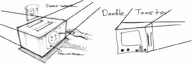 Toaster Sketches With Correct 2 Point Perspective And Incorrect Notice