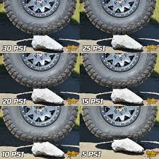 Tire Pressure: Does Airing Down Really Matter? Tire Maintenance And Avoiding Blowout Felling Trailers 0200psi Lcd Digital Tyre Air Pssure Gauge Meter Car Suv Pin By Weiling Chen On Pinterest 2018 Whosale Inflator With Black Auto Motorcycle Auto Truck Tyre Tire Air Inflator Dial Pssure Meter Gauge Lafarge Tarmac Automatic Inflation System Atis Youtube 1080p Tiretek Truckpro 160 Psi 2395 Resetting The Monitoring Your Gmc Truck Webetop Heavy Duty Rv Cars Balancing Importance Mullins Tyres 060 Psi Right Angle Chuck