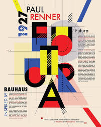 100 Bauhaus Style Movement On Instagram FUTURA TYPO POSTER