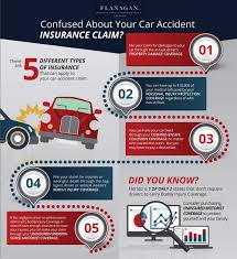 Miami Car Accident Lawyer - Get Fair Compensation For Your Injury ... San Diego Car Accident Lawyer Personal Injury Lawyers Semi Truck Stastics And Information Infographic Attorney Joe Bornstein Driving Accidents Visually 2013 On Motor Vehicle Fatalities By Type Aceable Attorneys In Bedford Texas Parker Law Firm Road Accident Fatalities Astics By Type Of Vehicle All You Need To Know About Road Accidents Indianapolis Smart2mediate Commerical Blog Florida Motorcycle