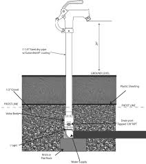 Freeze Proof Faucet Low Flow by Frost Proof Faucet Diagram