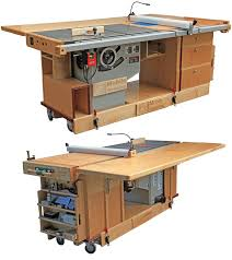 Table Saw Station Taller Woodworking