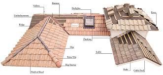 photo of tile roof repair metal roofing brisbane tile roof repairs