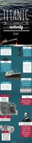 Titanic Sinking Animation Pitch Black by 1176 Best Titanic Images On Pinterest Titanic History Titanic