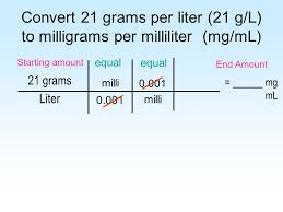 100 milliliters to liters 100 milliliters to liters 28 images 100 microliters equals