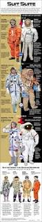 suite evolution of cosmic clothes infographic