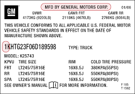 Gmc Vin Number Lookup. Repair Guides Serial Number Identification ... Advanced Design Chevy Trucks 471954 Truck Vin Number Decoder Awesome Gm Casting Numbers Gmc Chart Top Car Designs 2019 20 Decoding Your Vehicles Vin Vehicle Idenfication Jeep Reviews Light Uerstanding The For Rv Chevrolet Luxury Webster City Used Tags Hull Plates Replacement Plate Manufacturer Aluma Da Code Deciphering The Beautiful 1941 1 2 Ton Pick