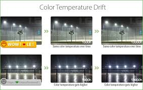 lighting outdoor color led flood light bulbs color led flood