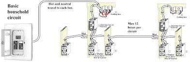 Diagram : Residentialectrical Wiring Diagrams Pdf In Prepossessing ... Download Home Wiring Design Disslandinfo Automation Low Voltage Floor Plan Monaco Av Solution Center Diagram House Circuit Pdf Ideas Cool Domestic Switchboard Efcaviationcom With Electrical Layout Adhome Ideas 100 Network Diagrams Free Printable Of Mobile In Typical Alarm System 12 Volt Offgridcabin