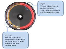 cerwin vega speaker foam edge repair kit 10 fsk 10ar