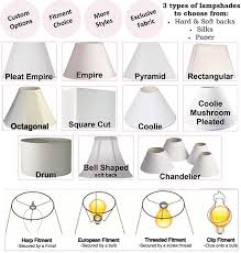 Slip Uno Fitter Lamp Shade Canada by Amazing Types Of Lamp Shades 91 Types Of Lamp Shade Connectors