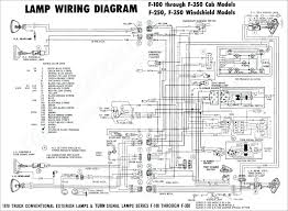 Turning Radius Diagram F250 - Application Wiring Diagram • Turning Radius Diagram F250 Application Wiring 4a Design For Trucks Section 6 Operational Ciderations Relating To Long Trucks In Rural Areas Semi Truck 5th Wheel Enthusiast Diagrams Lvadosierracom New Lift Increased Turning Radius Suspension 28 Collection Of Bdouble Circle Drawing High Quality Garbage Mac Block And Schematic Turnaround Proposed At Base Indy Pass Aspen Public Radio Bmw For Light Switch