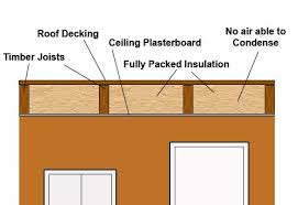 Distance Between Floor Joists by Flat Roof Construction How To Build A Flat Roof Flat Roof