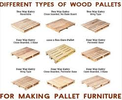 Pallet Types Source Of Furniture
