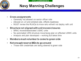 Navy Nrows Help Desk Email by G 1 Manpower Branch Ltcol Jon Price Branch Head Ppt Download