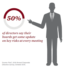 Dynamic Value Annual Financial Risk Why Your Board Should Refocus On Key Risks