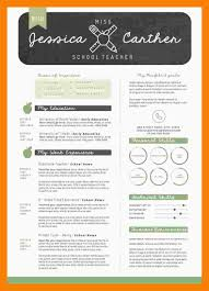 9+ Free Teacher Resume Template | Marlows Jewellers Free Resume Layout Beautiful Teacher Templates Valid Best Assistant Example Livecareer 24822 Elementary Template Riodignidadorg Education Sample In Doc New Cv On Elegant 013 School Unique Teachers 77 Creative Wwwautoalbuminfo 72 Lovely Images Of All Marvelous About History Google Search Work Pinterest For 50 Teaching 2019 Professional