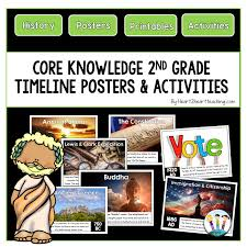 Core Knowledge 2nd Grade Social Studies Timeline Posters Activity Pack