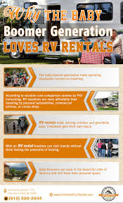 24 Nov Major Upwards Trends In RV Rentals Thanks To Baby Boomers