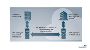 What Is Hybrid Cloud Software?. What Is Cloud Storage? Before ... What Is Cloud Hosting Computing Home Inode Is Calldoncouk Godaddy Alternatives For Accounting Firms Clients Klicktheweb Hashtag On Twitter Honest Kwfinder Review 2017 A Simple Keyword Research Tool Every Manager Needs To Know About Gis John Thieling Hospitalrun Prelease Beta Cloud Computing In Hindi Youtube Architecture Design Image Top To