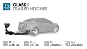 Trailer Hitches | Discount Hitch