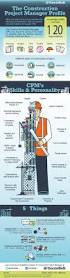 Front Desk Manager Salary Alberta by Best 25 Civil Engineering Jobs Ideas On Pinterest Engineering