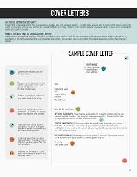 COVER LETTERS Leading Professional Bookkeeper Cover Letter Examples 12 Templates For Freshers Free Premium 10 Basic Resume Cover Letter Lyceestlouis 2019 Writing Tips Template Simple Letters Two Great Blog Blue Sky Rumes More Northfield Youth Future What Is A Resume Bunch Ideas College Student Sample Genius Every Job Food Service Cover Letters