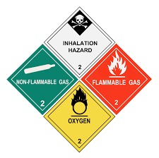 Flammable Cabinets Osha Regulations by Dangerous Goods Training Software Atms