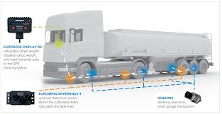100 Truck Gps System GPS Fleet Tracking For Wireless Temperature Axle Load And