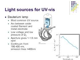 Deuterium Lamp Power Supply by Uv Visible Molecular Absorption Spectroscopy Ppt Video Online