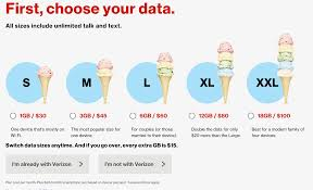 The Consumerist Guide To Understanding Your Verizon Wireless Bill