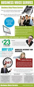 Business Voip Phone Service Are Mainly Used For Small And Medium ... Searching For Voip Provider In New York Delaware We Provide Voip Phone 1 Pittsburgh Pa It Solutions Perfection Services Inc Best Service Chicago Il Sarvosys Simple Signal Hosted Introducing The Most Reliable Top Hosted Systems And Business Melbourne A1 Communications Voipbusiness Voip Phone Serviceresidential How To Use 5 Steps With Pictures Wikihow Why Systems Work Small Businses Blog 25 Voip Service Ideas On Pinterest Providers