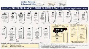 Carefree 961001 Fiesta Awning Hardware - YouTube Awning Deflapper Max Camco 42251 Accsories Rv Screens Home Adjustable Awnings Inc Rv Protech Patio Cover Kits Protech Llc 5743uv4 Dometic 9100 Power Camping World Happy Hook Tie Down Valterra A3200 Carter And Parts Ebay Sunchaser Repair Exterior Hdware All Over Again Items Fabric By The Install An Window Aue Youtube How Arm Replacement Cafree Slide Maintenance Everything You Need To Know