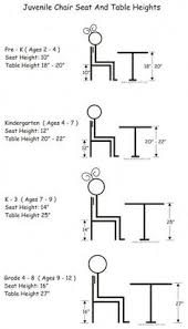 Desk Height Counter And Bar Chair Dimensions