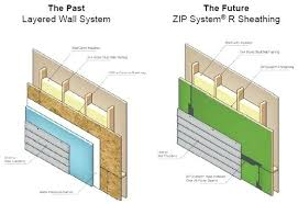 Advantech Roof Sheathing Zip System Insulated R Engineered Woods Exterior Wood And Building Products T G