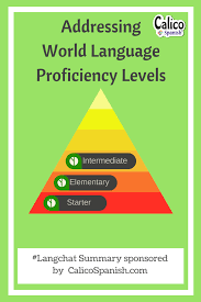 Spanish 1? Novice French? Proficiency Vs. Traditional Labels ... Language Proficiency Resume How To Write A Great Data Science Dataquest Programmer Examples Template Guide Entrylevel And Writing Tips 2019 Beginners Novorsum Resume To Include Skills In Proposal Levels Of Beautiful Instructor Samples Velvet Jobs A Cv The Indicate European Cv Can I Add The Section Languages Photographer Cover Letter