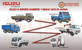 Daewoo Trucks & Trailors | Free Classifieds | Submit Url And Expo ... Cab Chassis Trucks For Sale Truck N Trailer Magazine Selfdriving 10 Breakthrough Technologies 2017 Mit Ibb China Best Beiben Tractor Truck Iben Dump Tanker Sinotruk Howo 6x4 336hp Tipper Dump Price Photos Nada Commercial Values Free Eicher Pro 1049 Launch Video Trucksdekhocom Youtube New And Used Trailers At Semi And Traler Nikola Corp One Dumper 16 Cubic Meter Wheel Buy Tamiya Number 34 Mercedes Benz Remote Controlled Online At Brand Tractor